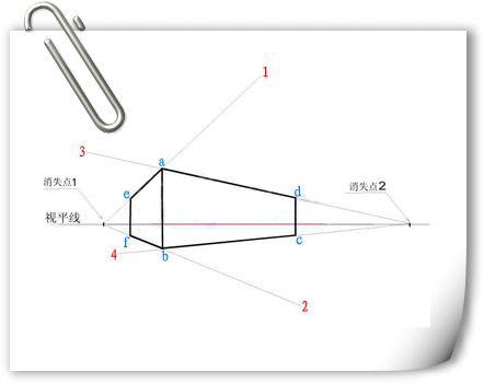 美术学童必看一:透视的运用(有分步的图解pp)-长沙光图片