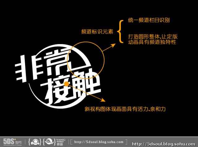 BTV 3北京电视台科教频道整体栏目 标识设计