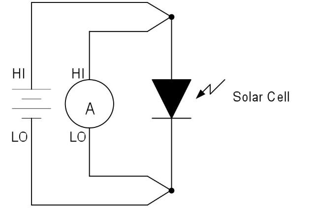 光伏电池电气性能的评测——pv电池的直流电流-电压(i-v)测量(提供v